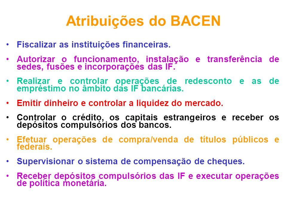 Atribuições do BACEN Fiscalizar as instituições financeiras. Autorizar o funcionamento, instalação e transferência de sedes, fusões e incorporações da