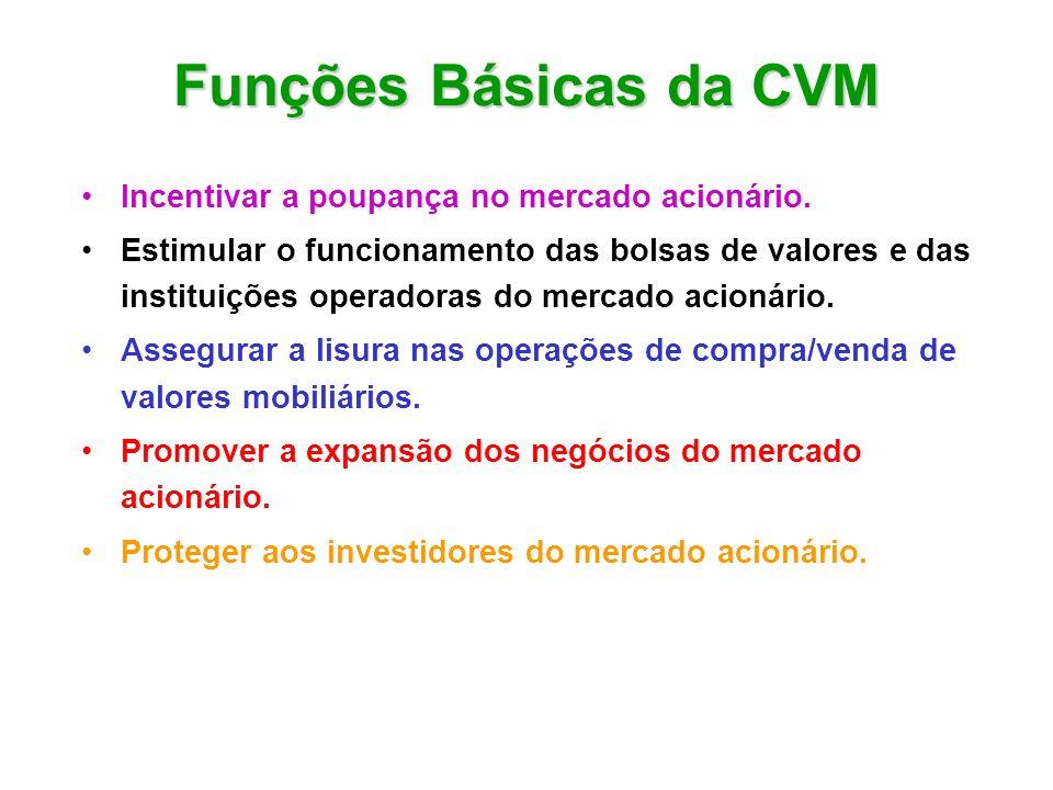Funções Básicas da CVM Incentivar a poupança no mercado acionário. Estimular o funcionamento das bolsas de valores e das instituições operadoras do me