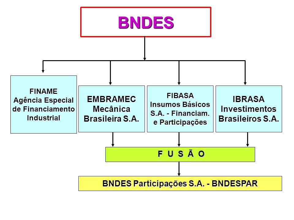 BNDES FINAME Agência Especial de Financiamento Industrial EMBRAMECMecânica Brasileira S.A. FIBASA Insumos Básicos S.A. - Financiam. e Participações IB