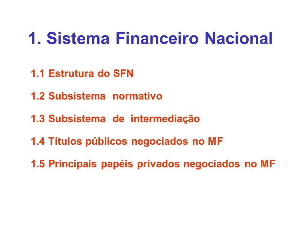 1. Sistema Financeiro Nacional 1.1 Estrutura do SFN 1.2 Subsistema normativo 1.3 Subsistema de intermediação 1.4 Títulos públicos negociados no MF 1.5