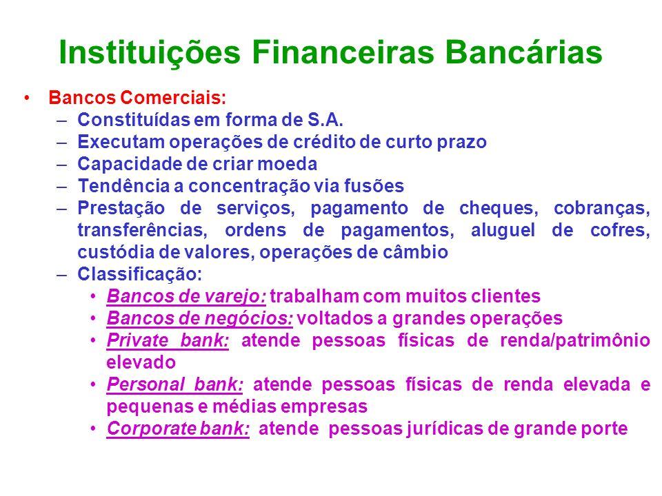 Instituições Financeiras Bancárias Bancos Comerciais: –Constituídas em forma de S.A. –Executam operações de crédito de curto prazo –Capacidade de cria