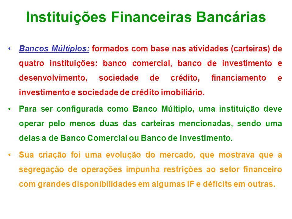 Instituições Financeiras Bancárias Bancos Múltiplos: formados com base nas atividades (carteiras) de quatro instituições: banco comercial, banco de in