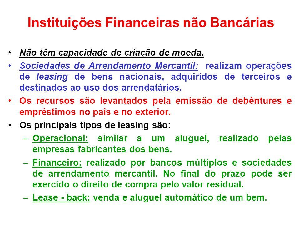 Instituições Financeiras não Bancárias Não têm capacidade de criação de moeda. Sociedades de Arrendamento Mercantil: realizam operações de leasing de