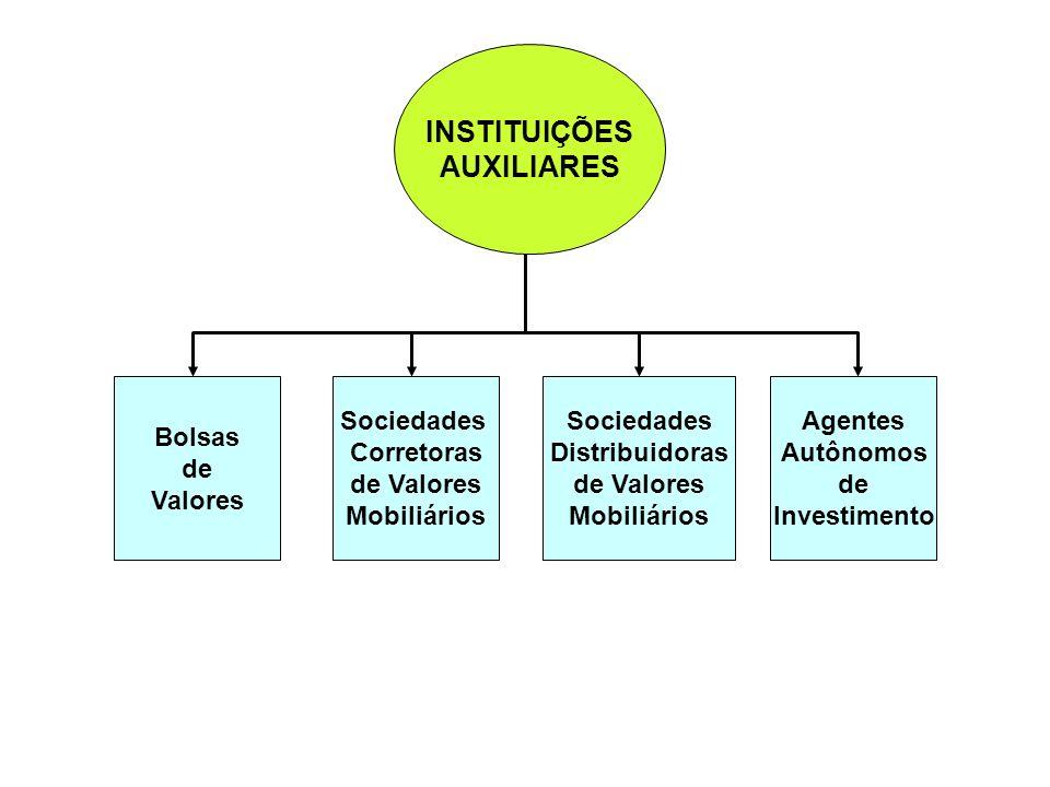 INSTITUIÇÕES AUXILIARES Bolsas de Valores Sociedades Corretoras de Valores Mobiliários Sociedades Distribuidoras de Valores Mobiliários Agentes Autôno