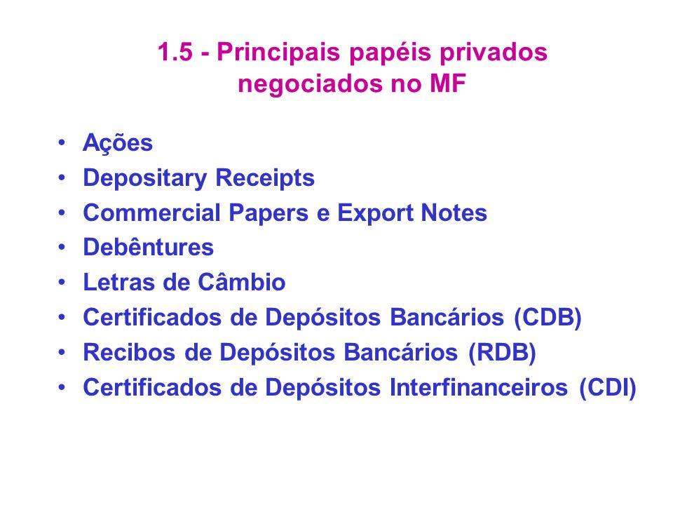 1.5 - Principais papéis privados negociados no MF Ações Depositary Receipts Commercial Papers e Export Notes Debêntures Letras de Câmbio Certificados