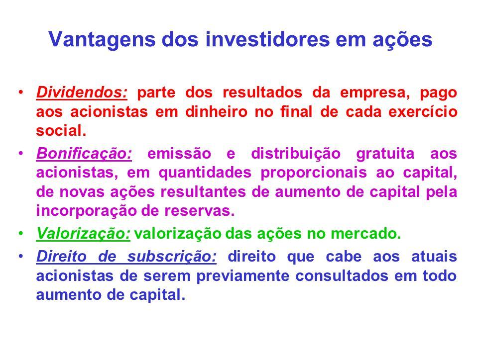 Vantagens dos investidores em ações Dividendos: parte dos resultados da empresa, pago aos acionistas em dinheiro no final de cada exercício social. Bo