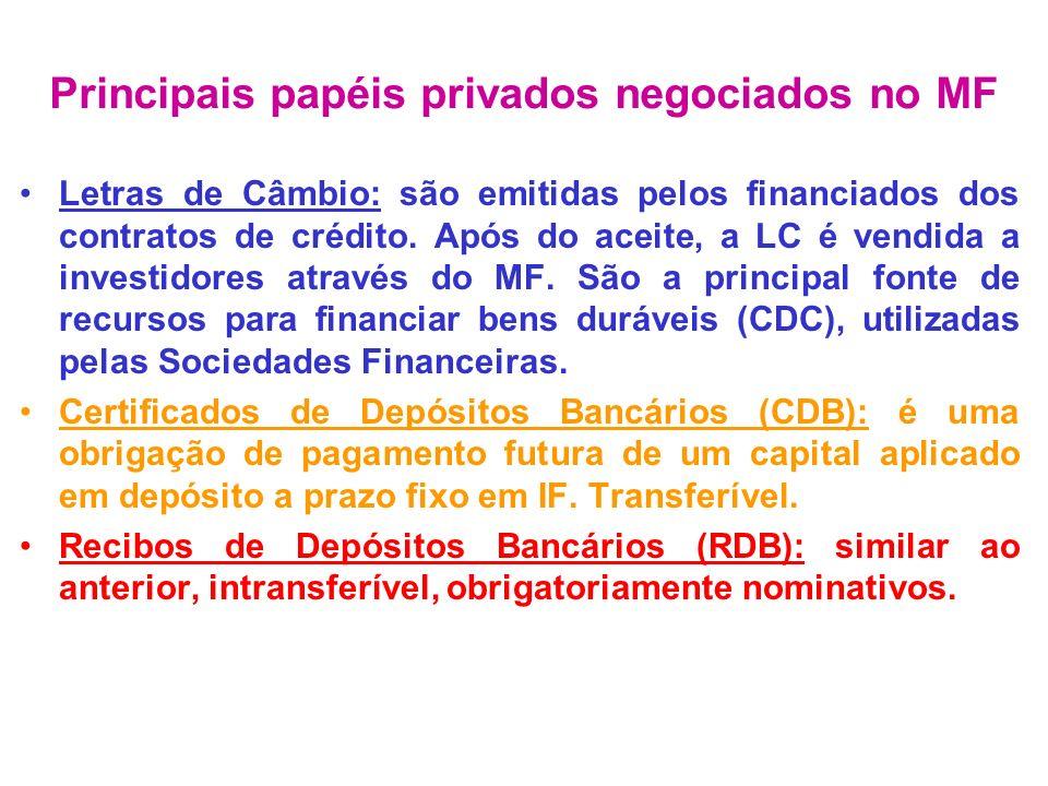 Letras de Câmbio: são emitidas pelos financiados dos contratos de crédito. Após do aceite, a LC é vendida a investidores através do MF. São a principa
