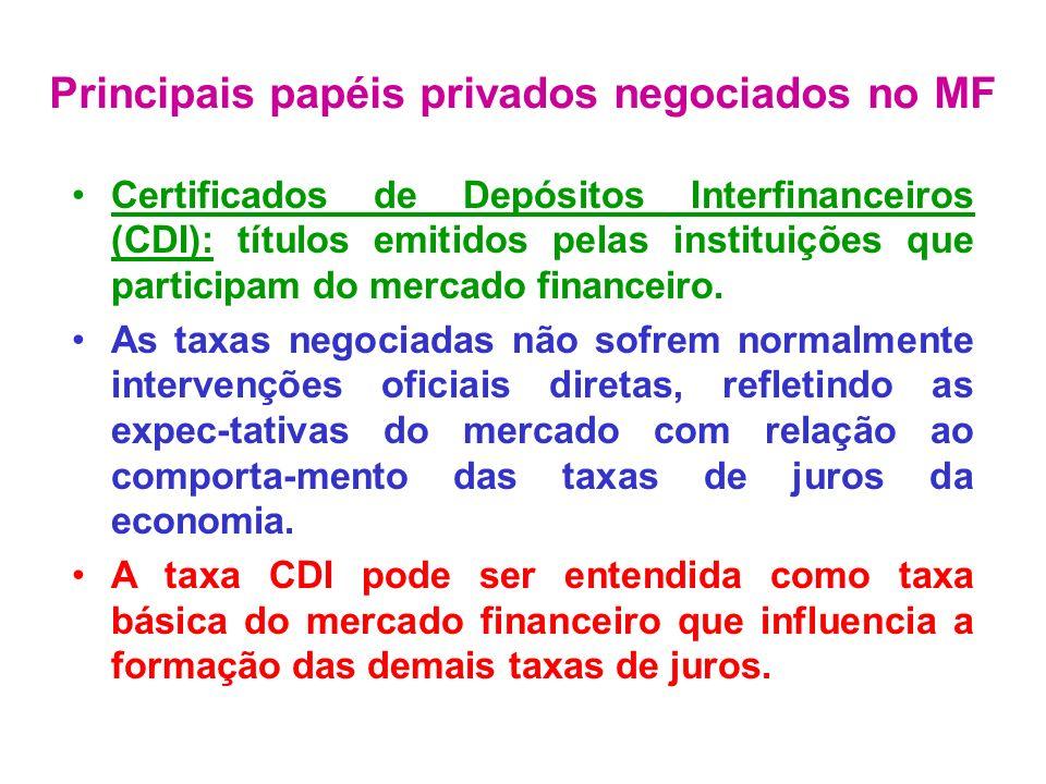 Certificados de Depósitos Interfinanceiros (CDI): títulos emitidos pelas instituições que participam do mercado financeiro. As taxas negociadas não so