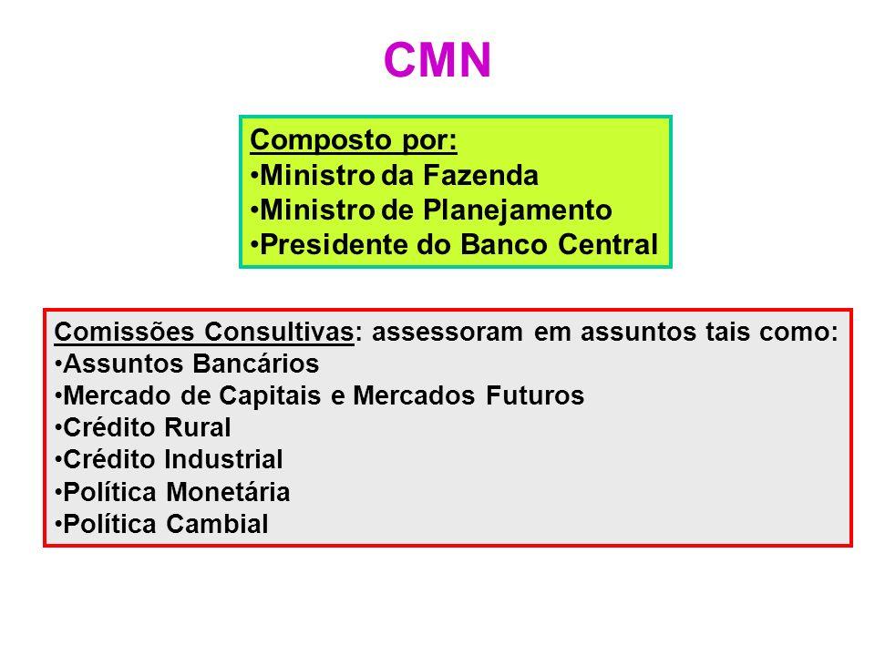 CMN Composto por: Ministro da Fazenda Ministro de Planejamento Presidente do Banco Central Comissões Consultivas: assessoram em assuntos tais como: As