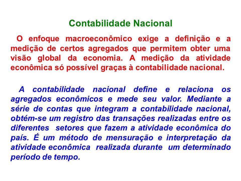 Contabilidade Nacional O enfoque macroeconômico exige a definição e a medição de certos agregados que permitem obter uma visão global da economia. A m
