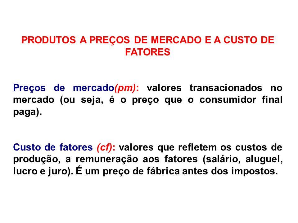 PRODUTOS A PREÇOS DE MERCADO E A CUSTO DE FATORES Preços de mercado(pm): valores transacionados no mercado (ou seja, é o preço que o consumidor final