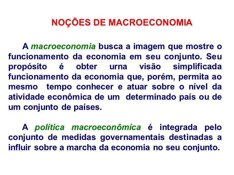 NOÇÕES DE MACROECONOMIA A macroeconomia busca a imagem que mostre o funcionamento da economia em seu conjunto. Seu propósito é obter urna visão simpli