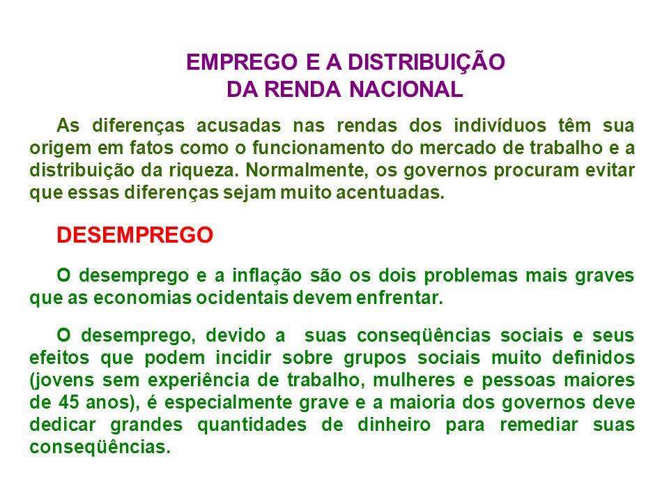 EMPREGO E A DISTRIBUIÇÃO DA RENDA NACIONAL As diferenças acusadas nas rendas dos indivíduos têm sua origem em fatos como o funcionamento do mercado de