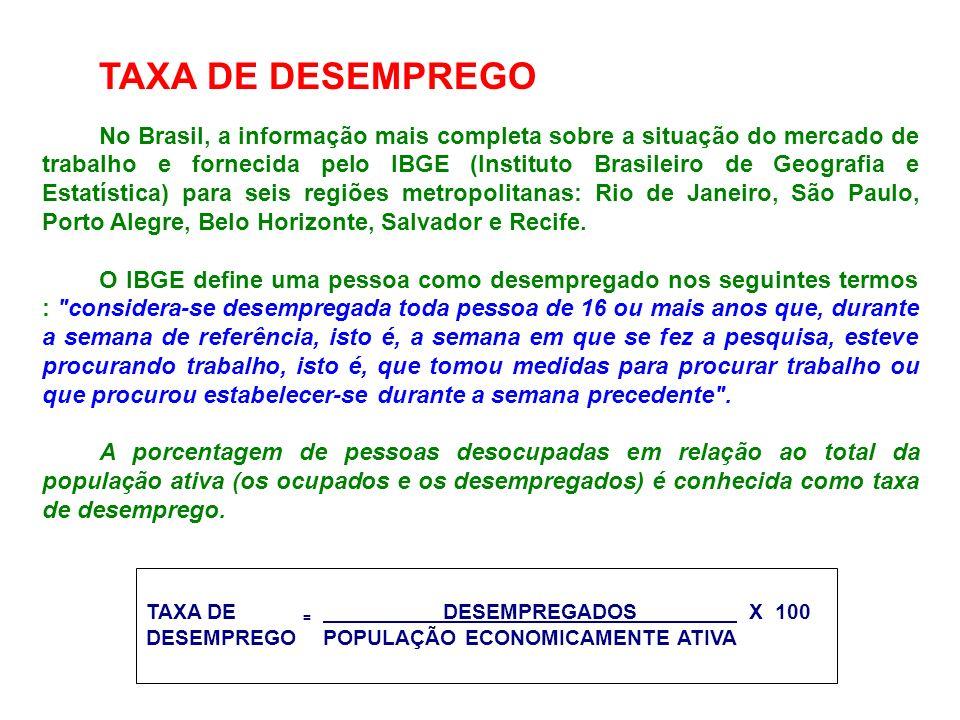 TAXA DE DESEMPREGO No Brasil, a informação mais completa sobre a situação do mercado de trabalho e fornecida pelo IBGE (Instituto Brasileiro de Geogra