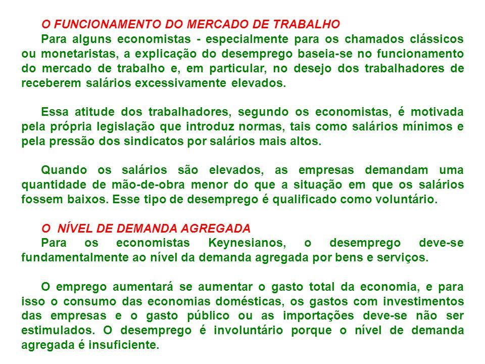 O FUNCIONAMENTO DO MERCADO DE TRABALHO Para alguns economistas - especialmente para os chamados clássicos ou monetaristas, a explicação do desemprego