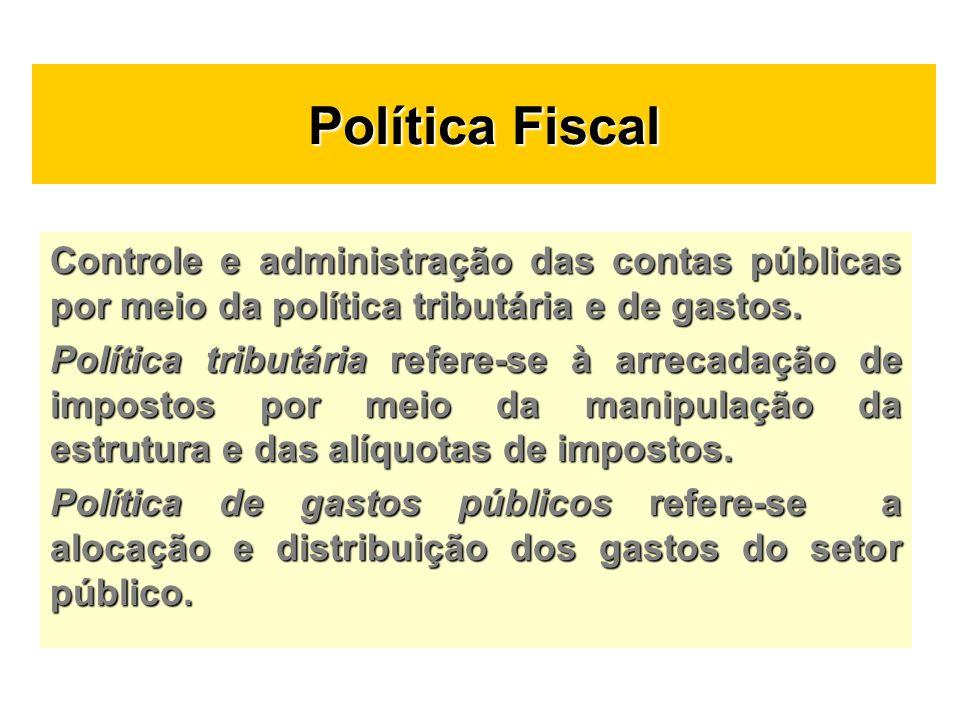 Política Fiscal Controle e administração das contas públicas por meio da política tributária e de gastos. Política tributária refere-se à arrecadação