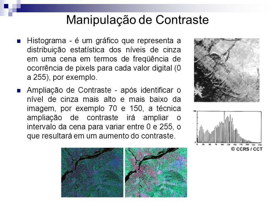 Manipulação de Contraste Histograma - é um gráfico que representa a distribuição estatística dos níveis de cinza em uma cena em termos de freqüência d