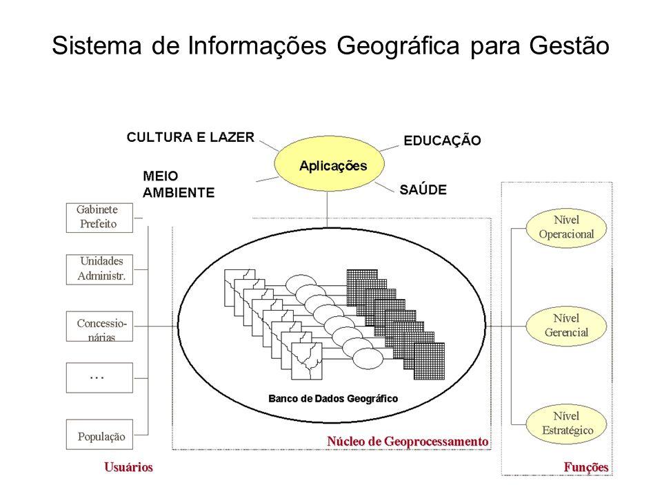 gdornele@posgrad.nce.ufrj.br Sistema de Informações Geográfica para Gestão