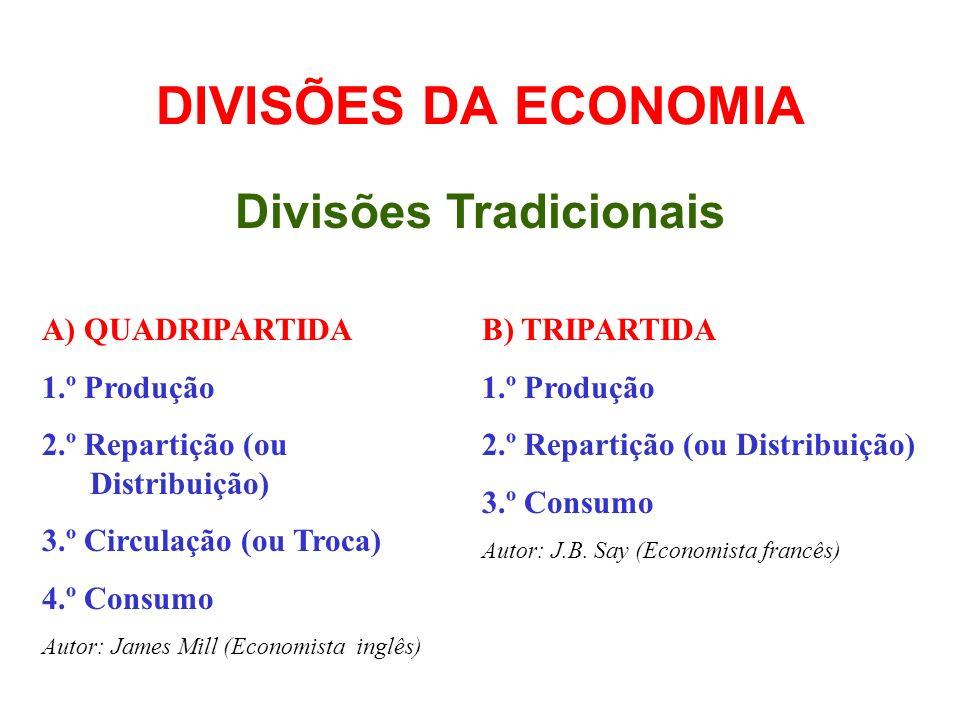 DIVISÕES DA ECONOMIA Divisão Moderna – Três Fases 1.º Teoria Econômica a) Microeconomia b) Macroeconomia 2.ºEstatística Econômica Coleta, seleção, exame e complementação de dados econômicos.