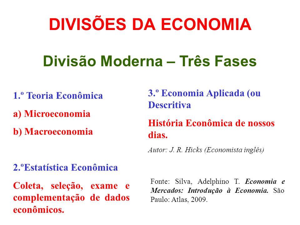 DIVISÕES DA ECONOMIA Divisão Moderna – Três Fases 1.º Teoria Econômica a) Microeconomia b) Macroeconomia 2.ºEstatística Econômica Coleta, seleção, exa