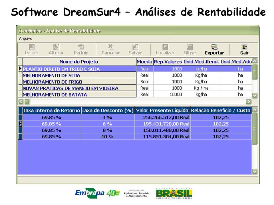 Software DreamSur4 – Análises de Rentabilidade