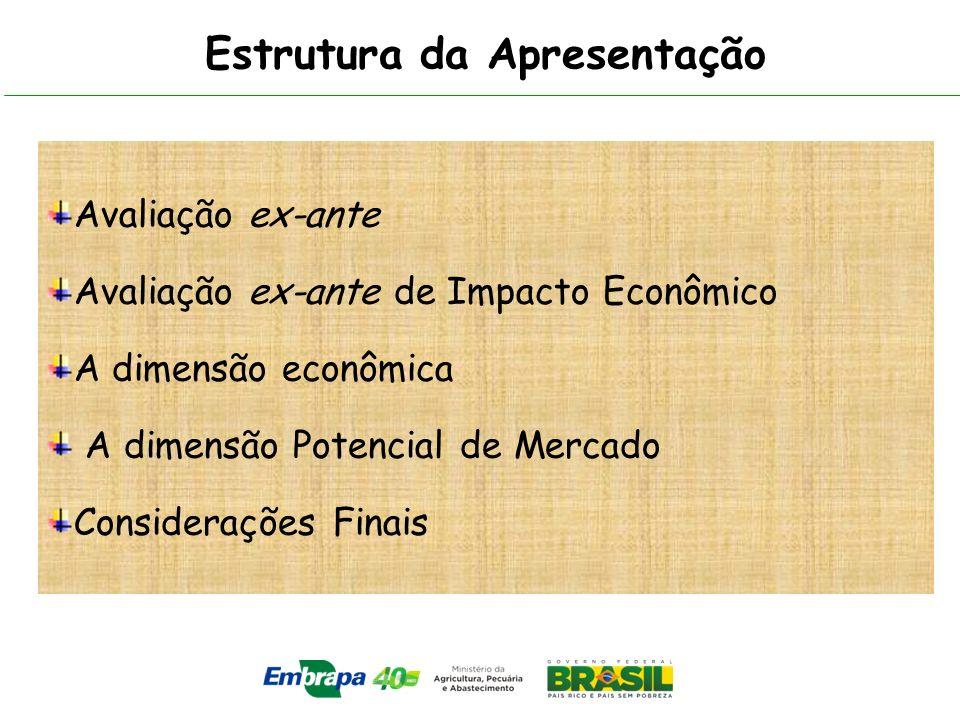 Estrutura da Apresentação Avaliação ex-ante Avaliação ex-ante de Impacto Econômico A dimensão econômica A dimensão Potencial de Mercado Considerações