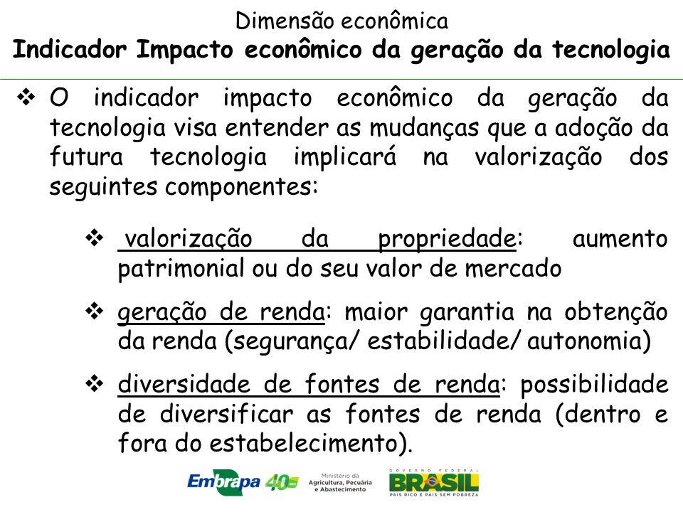 Dimensão econômica Indicador Impacto econômico da geração da tecnologia O indicador impacto econômico da geração da tecnologia visa entender as mudanç