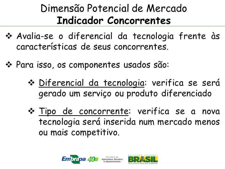 Avalia-se o diferencial da tecnologia frente às características de seus concorrentes. Para isso, os componentes usados são: Diferencial da tecnologia: