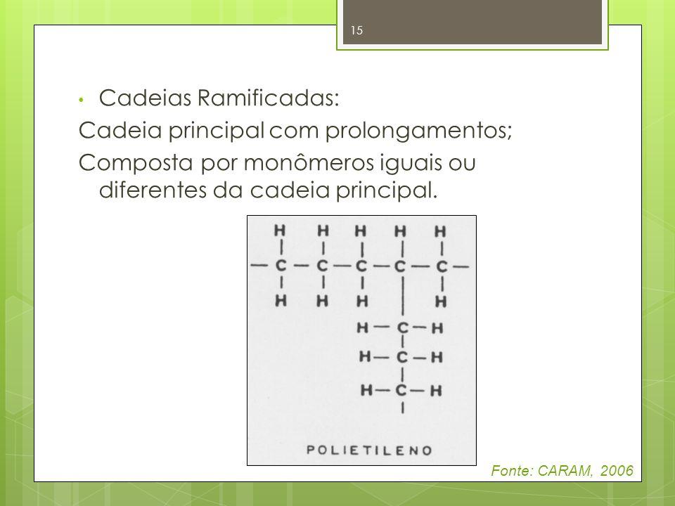 Cadeias Ramificadas: Cadeia principal com prolongamentos; Composta por monômeros iguais ou diferentes da cadeia principal. 15 Fonte: CARAM, 2006