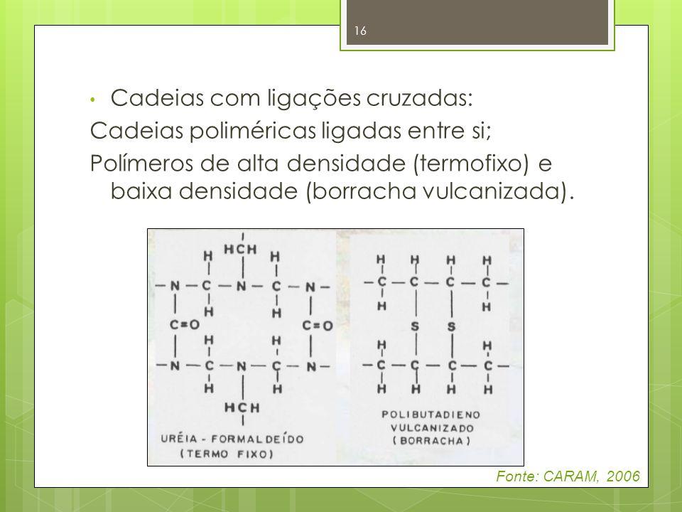 Cadeias com ligações cruzadas: Cadeias poliméricas ligadas entre si; Polímeros de alta densidade (termofixo) e baixa densidade (borracha vulcanizada).