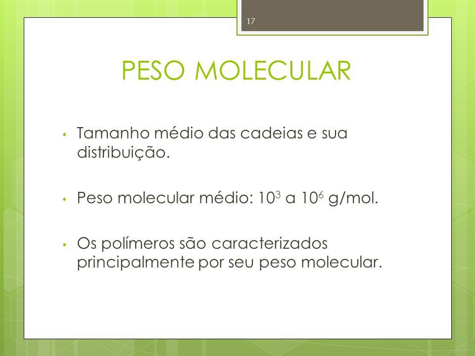 PESO MOLECULAR Tamanho médio das cadeias e sua distribuição. Peso molecular médio: 10 3 a 10 6 g/mol. Os polímeros são caracterizados principalmente p