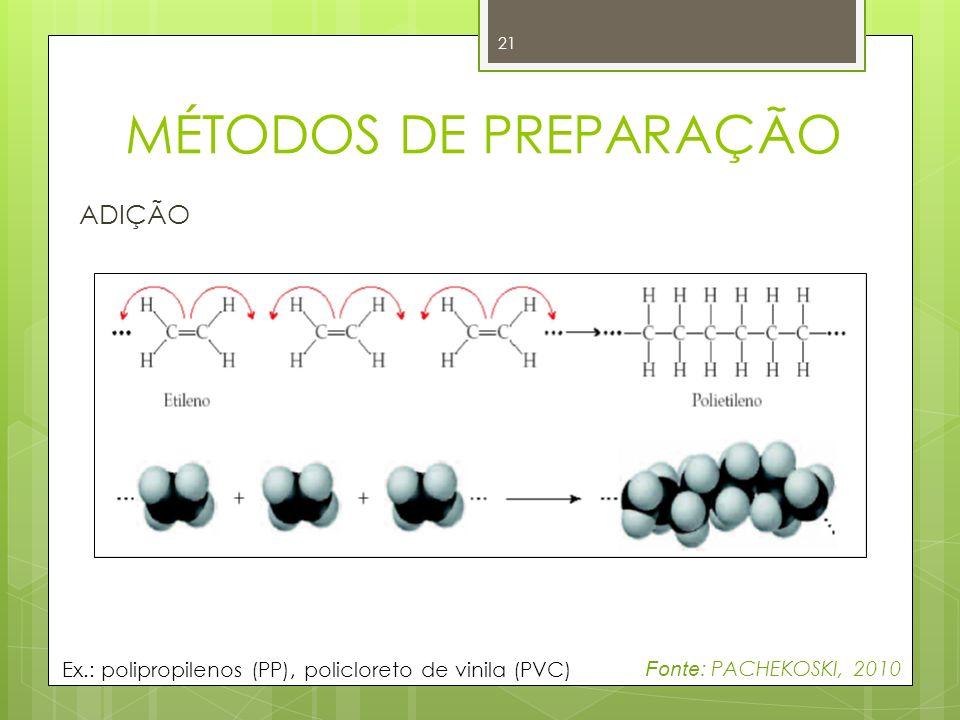 21 MÉTODOS DE PREPARAÇÃO Fonte: PACHEKOSKI, 2010 ADIÇÃO Ex.: polipropilenos (PP), policloreto de vinila (PVC)