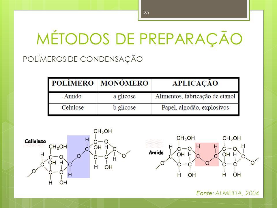 25 MÉTODOS DE PREPARAÇÃO POLÍMEROS DE CONDENSAÇÃO Fonte: ALMEIDA, 2004
