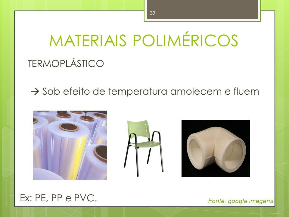 39 TERMOPLÁSTICO Sob efeito de temperatura amolecem e fluem Ex: PE, PP e PVC. Fonte: google imagens MATERIAIS POLIMÉRICOS
