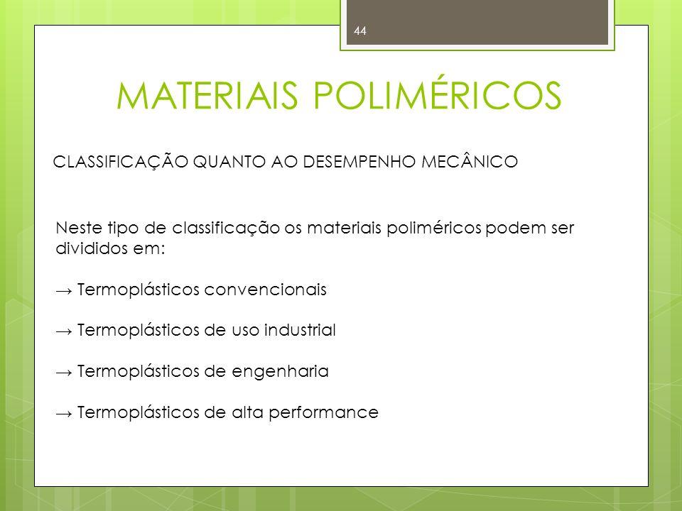 44 CLASSIFICAÇÃO QUANTO AO DESEMPENHO MECÂNICO Neste tipo de classificação os materiais poliméricos podem ser divididos em: Termoplásticos convenciona