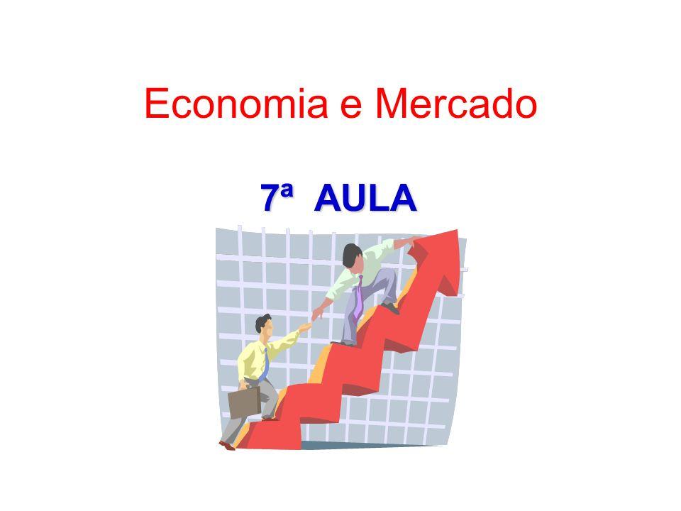 7ª AULA Economia e Mercado