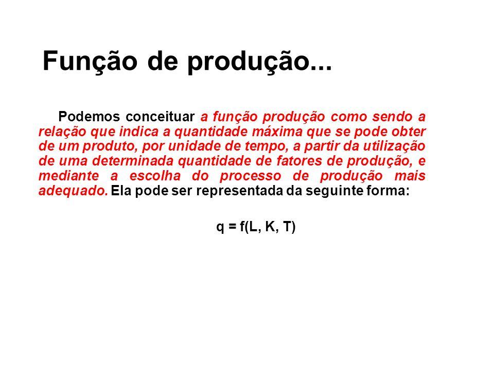 Função de produção... Podemos conceituar a função produção como sendo a relação que indica a quantidade máxima que se pode obter de um produto, por un