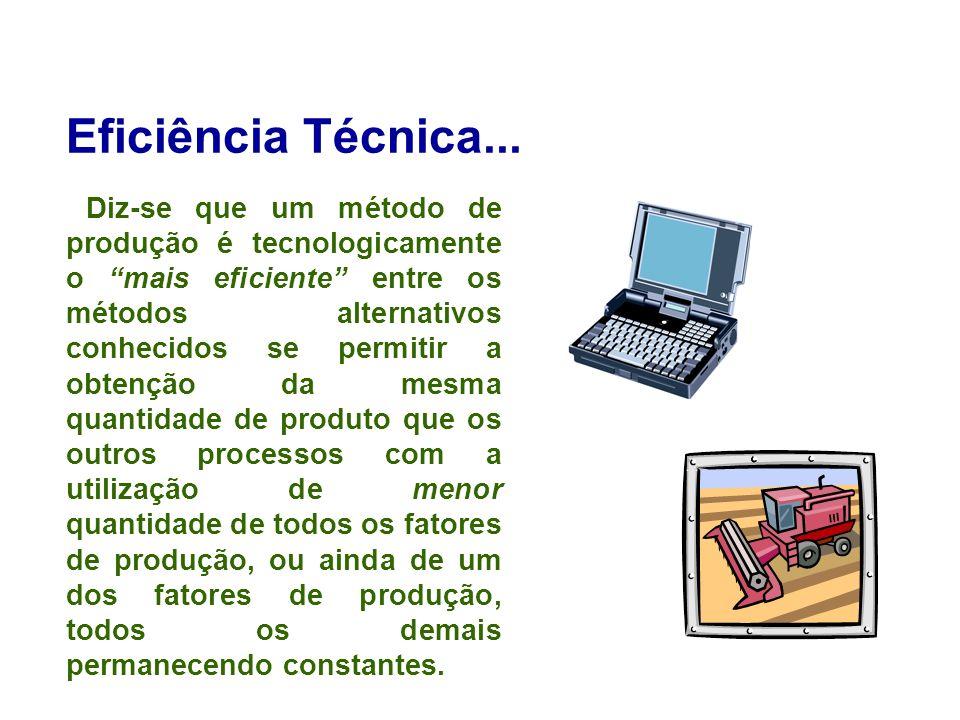 Eficiência Técnica... Diz-se que um método de produção é tecnologicamente o mais eficiente entre os métodos alternativos conhecidos se permitir a obte