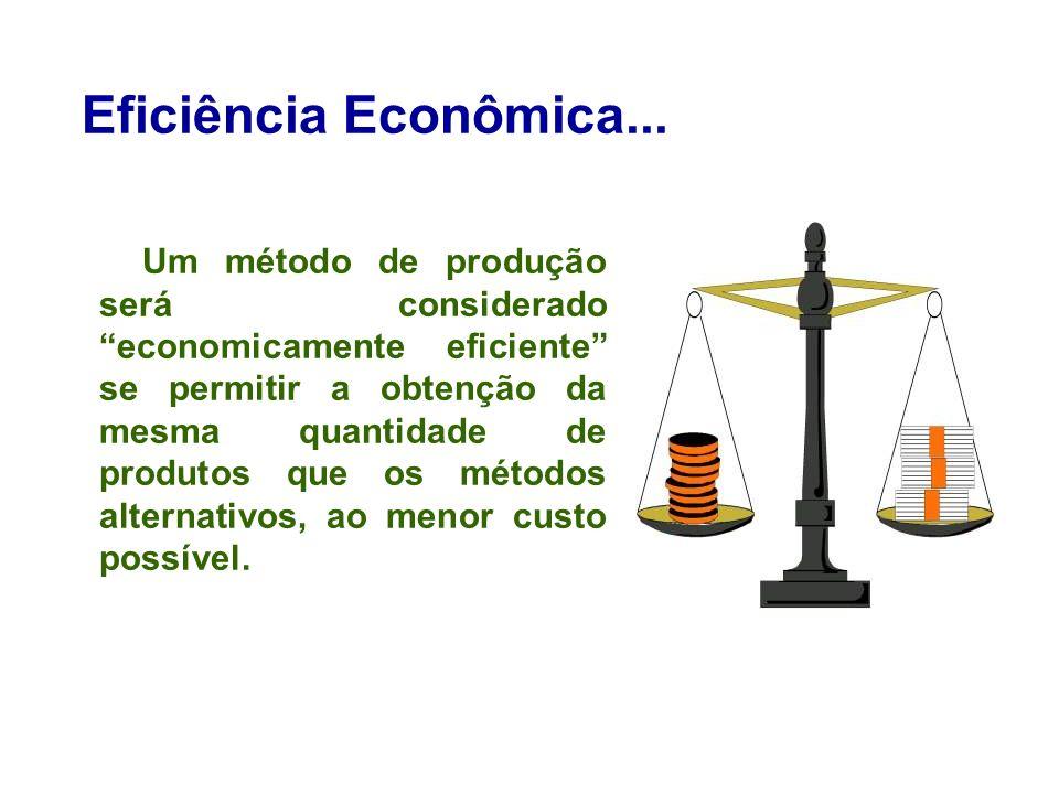 Eficiência Econômica... Um método de produção será considerado economicamente eficiente se permitir a obtenção da mesma quantidade de produtos que os