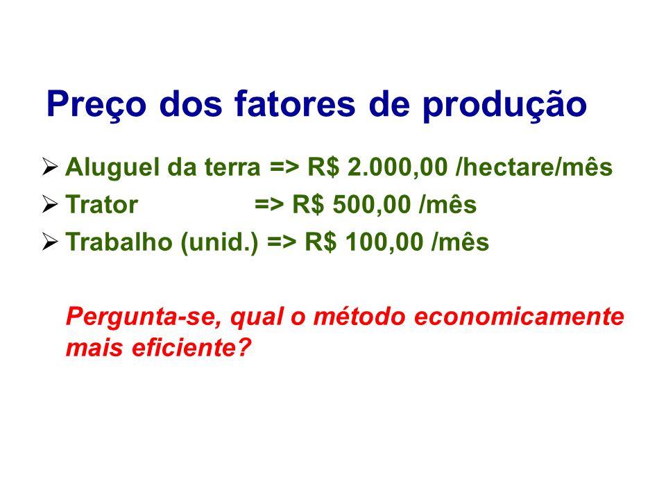 Preço dos fatores de produção Aluguel da terra => R$ 2.000,00 /hectare/mês Trator => R$ 500,00 /mês Trabalho (unid.) => R$ 100,00 /mês Pergunta-se, qu