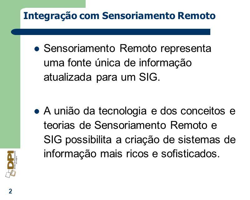 2 Integração com Sensoriamento Remoto Sensoriamento Remoto representa uma fonte única de informação atualizada para um SIG. A união da tecnologia e do