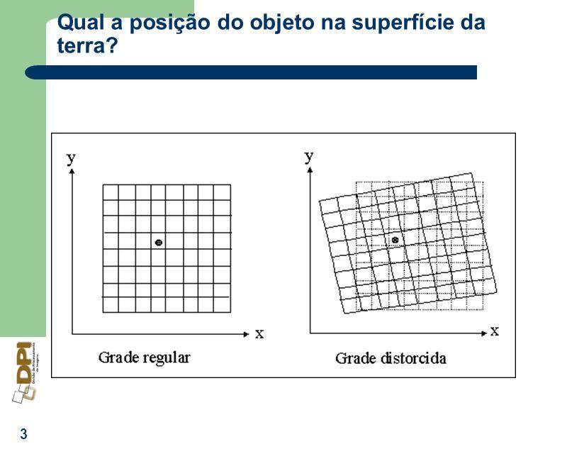 3 Qual a posição do objeto na superfície da terra?
