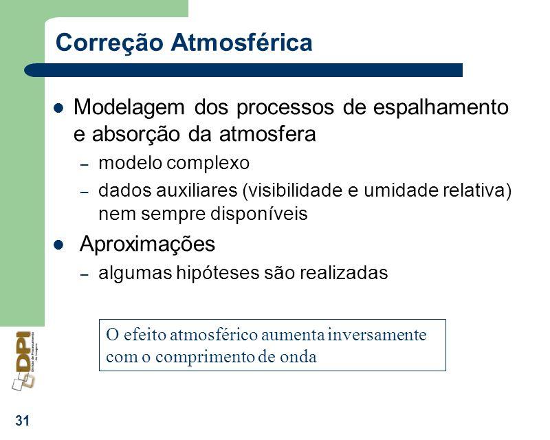31 Correção Atmosférica Modelagem dos processos de espalhamento e absorção da atmosfera – modelo complexo – dados auxiliares (visibilidade e umidade r