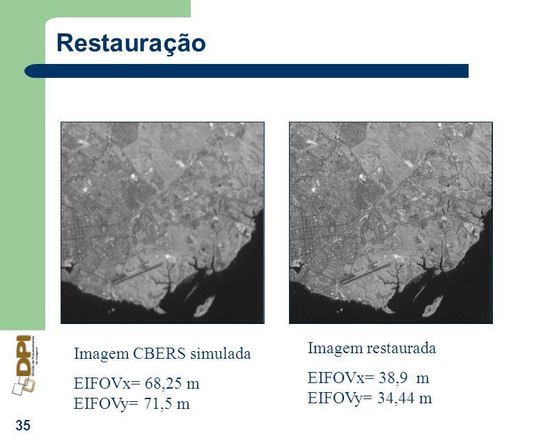 35 Restauração Imagem CBERS simulada EIFOVx= 68,25 m EIFOVy= 71,5 m Imagem restaurada EIFOVx= 38,9 m EIFOVy= 34,44 m