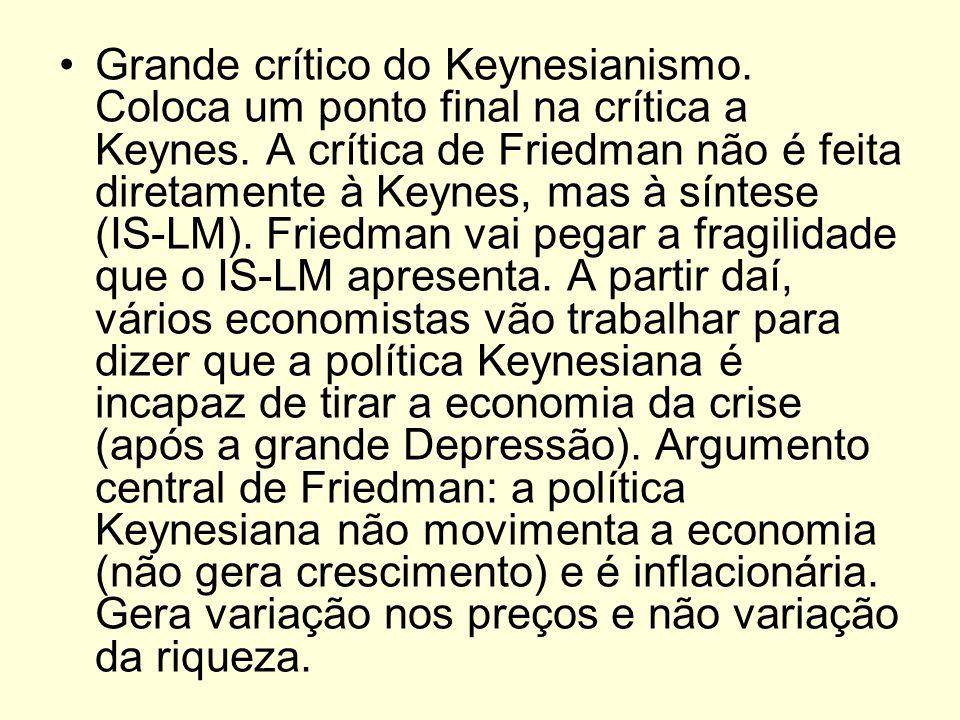 Grande crítico do Keynesianismo. Coloca um ponto final na crítica a Keynes. A crítica de Friedman não é feita diretamente à Keynes, mas à síntese (IS-