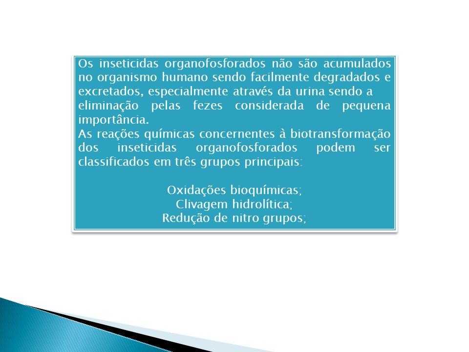 Os inseticidas organofosforados não são acumulados no organismo humano sendo facilmente degradados e excretados, especialmente através da urina sendo a eliminação pelas fezes considerada de pequena importância.