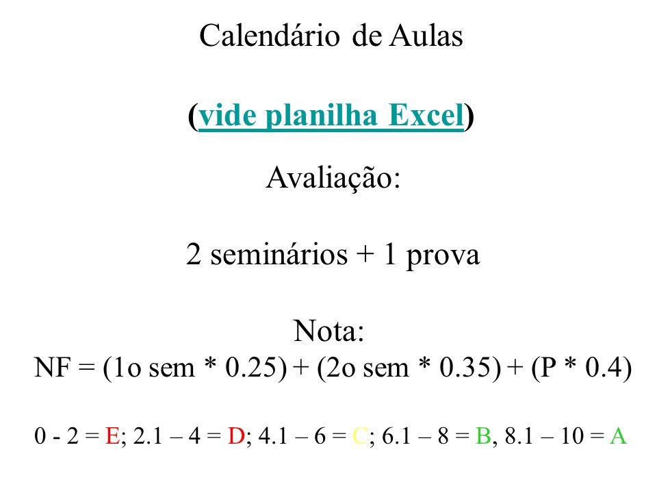 Calendário de Aulas (vide planilha Excel)vide planilha Excel Avaliação: 2 seminários + 1 prova Nota: NF = (1o sem * 0.25) + (2o sem * 0.35) + (P * 0.4