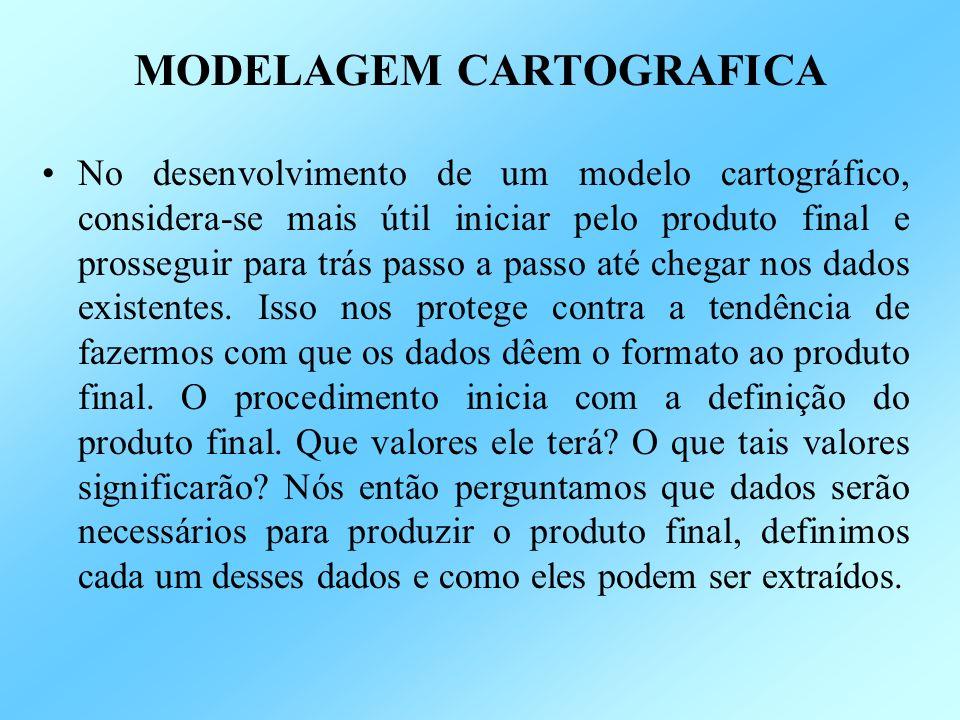 MODELAGEM CARTOGRAFICA No desenvolvimento de um modelo cartográfico, considera-se mais útil iniciar pelo produto final e prosseguir para trás passo a passo até chegar nos dados existentes.