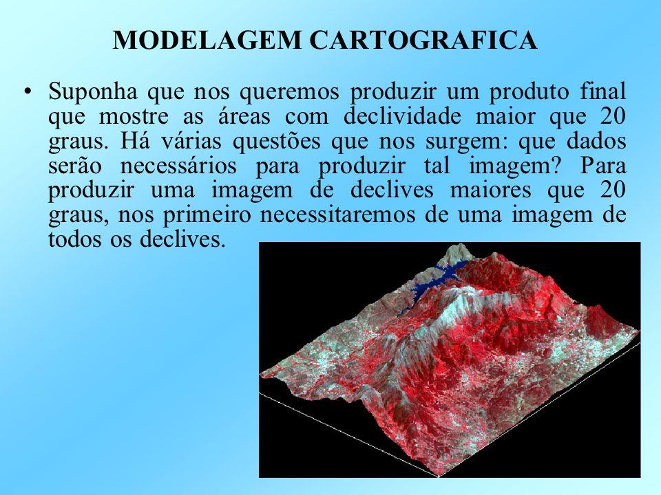MODELAGEM CARTOGRAFICA Suponha que nos queremos produzir um produto final que mostre as áreas com declividade maior que 20 graus.