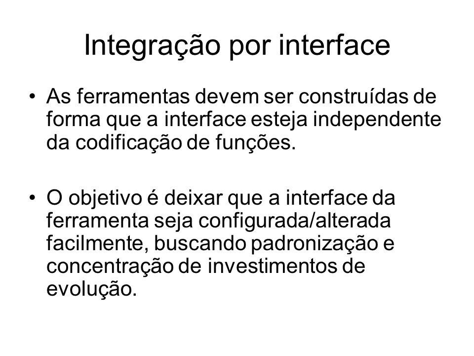 Integração por interface As ferramentas devem ser construídas de forma que a interface esteja independente da codificação de funções. O objetivo é dei